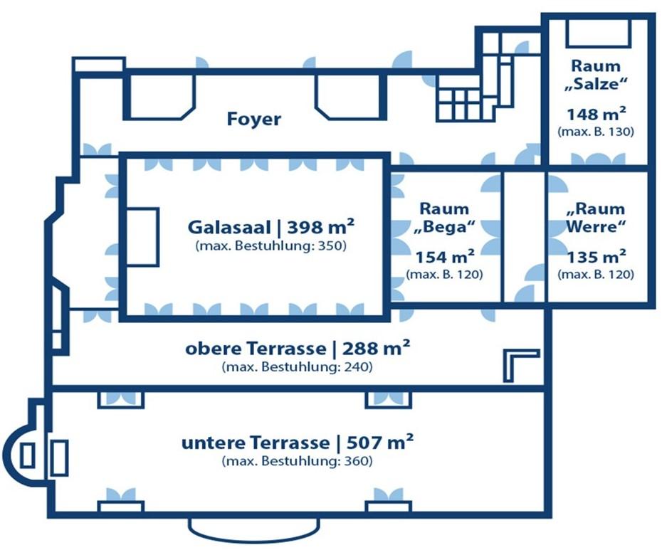 Kurhaus, Gala-Saal, Raum Bega, Raum Werre, Raum Salze, Untere Terrasse, Obere Terrasse, Foyer